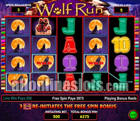 wolf run wagerworks slot reviews