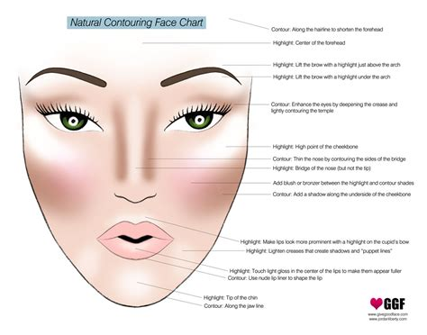 Contour Make contouring with make up on contouring