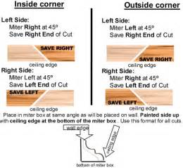 How To Cut Crown Molding Angles For Kitchen Cabinets Cutting Crown Molding