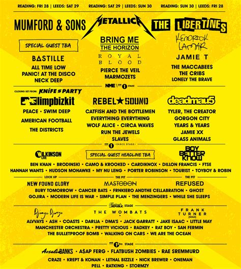 malpas reading festival 2015 reading leeds 2015 line up news the angry microwave
