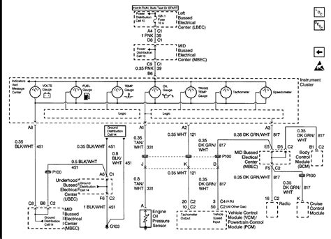 2002 chevy impala cluster wiring diagrams wiring diagrams
