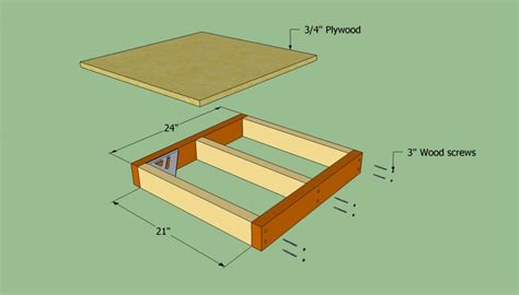 how to build a simple dog house step by step insulated dog house plans myoutdoorplans free woodworking diy insulated dog house