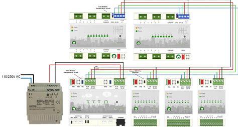 control4 wiring diagram control4 manual pdf wiring