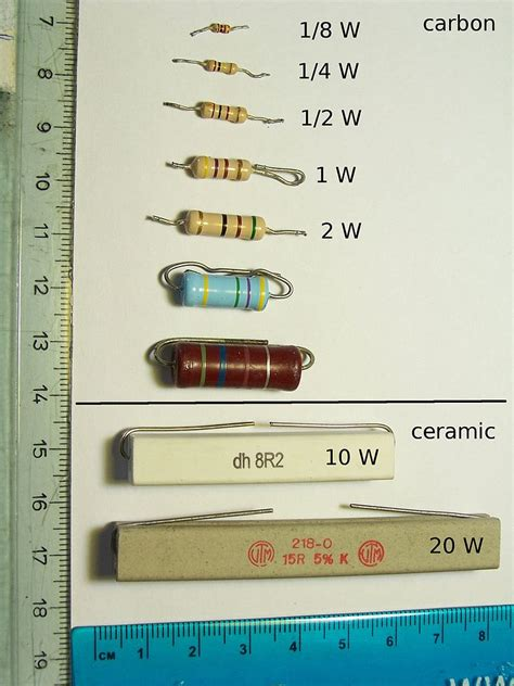 resistor size vs wattage file carbon and ceramic resistors of different power ratings jpg wikimedia commons
