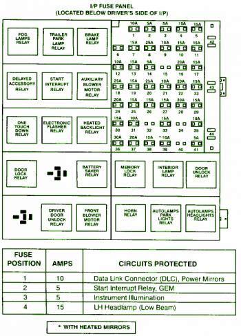 ford winstar van fuse box diagram circuit wiring diagrams