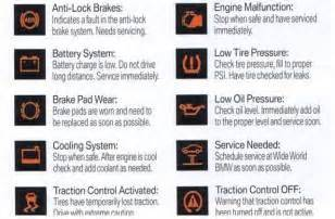 bmw dashboard warning lights symbols lighting