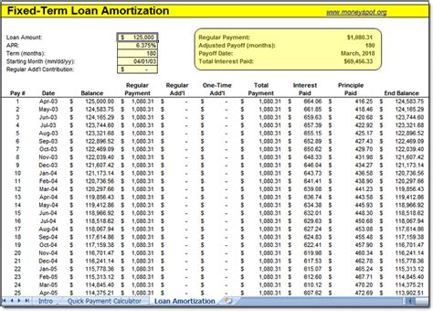loan amortization table calculator loan amortization spreadsheet moneyspot org