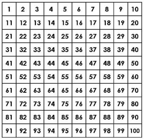 printable numbers 1 90 number chart 1 100 numbers pinterest number chart