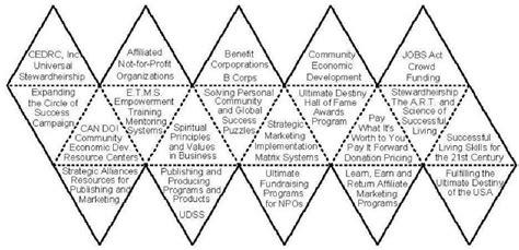 icosahedron template icosahedron templats