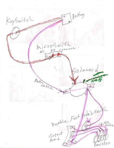 ezgo solenoid wiring diagram repair wiring scheme