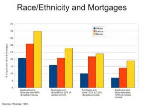 sle employee satisfaction survey templates introduction to sociology race and ethnicity wikibooks