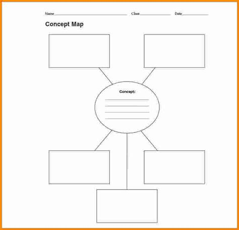11 Concept Map Template Cashier Resume Concept Map Template