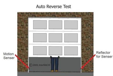 Garage Door Reverses by Garage Door Opener Safety Jwk Inspections