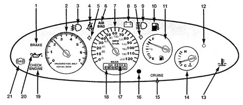 image gallery labeled car dashboard car instrument panel labeled diagram simple electronic circuits