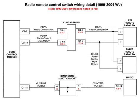 2003 jeep tj radio wiring diagram wiring diagram and