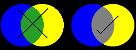 blue and yellow make here s a mix of blue and yellow that doesn t make green