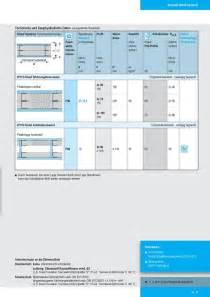 knauf installationswand knauf diamant systeme konstruktionen und eigenschaften pdf