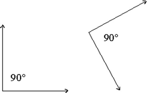supplement 90 degrees angles and angle terms