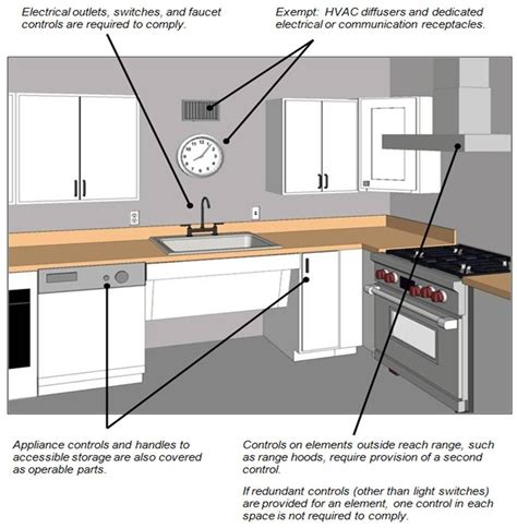 kitchen faucet outlet exles of operable parts in kitchens faucet controls