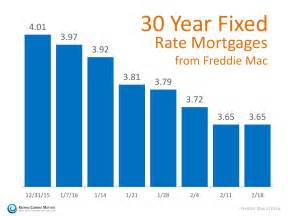 current home mortgage rates mortgage rates again at historic lows keeping current