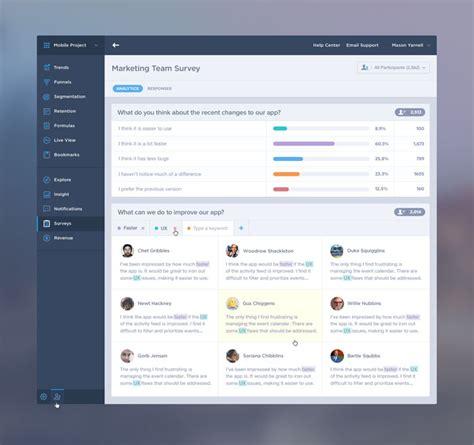 showcase  beautiful dashboard ui designs templates perfect