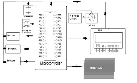 block diagram of car parking block diagram wiring diagram