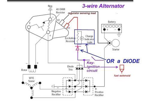 ldv alternator wiring diagram choice image wiring