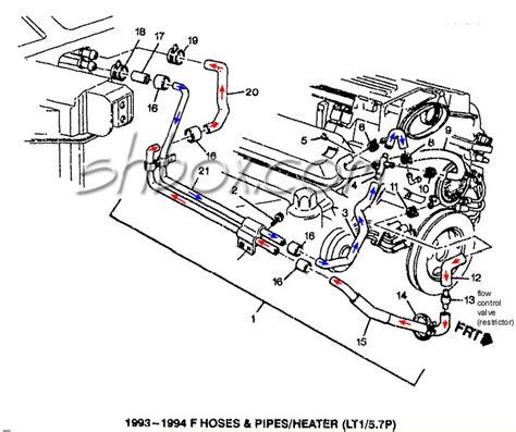 lt1 camaro heater hose diagram lt1 hoses newhairstylesformen2014 com