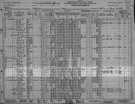 Hillsborough County Birth Records Ancestry Of Some Branches Of The Prescott And Moul Families Source Page