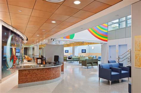 presbyterian hospital emergency room chony ed