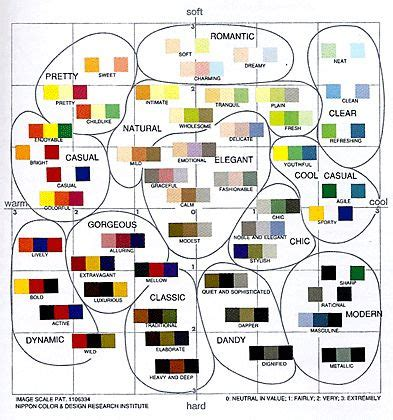 color combination finder 158 best images about tutorials color theory