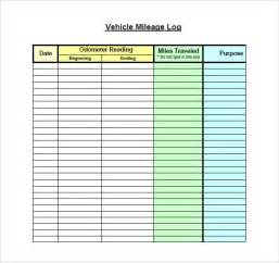 Business Mileage Log Template Sample Log Template Documents In Pdf Word Excel