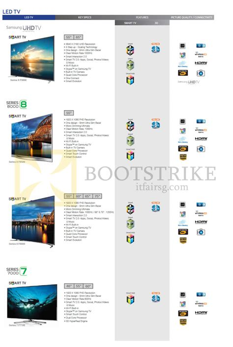samsung best denki no prices tvs f9000 f8500 f8000 f7100 it show 2014 price list brochure