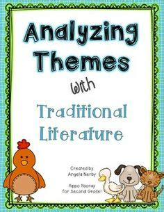 identifying themes in literature determining theme central idea of a text and writing an