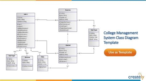 class diagram for school management system class diagram templates by creately