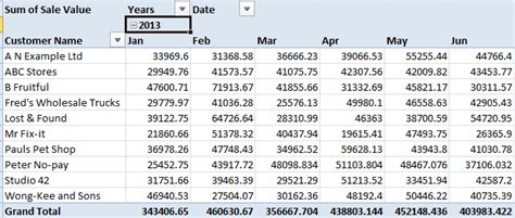 dates in pivot table excel dates by month in a pivot table excel at work