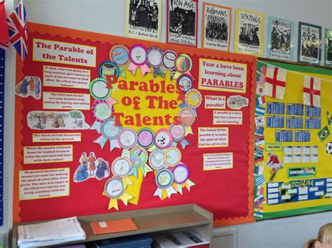 The Wall A Parable parables display what is a parable parable of the talents