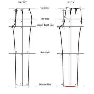 pattern cutting clothes making pattern cutting services wiseman clothing