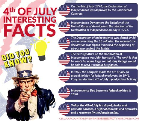 4th Of July Facts by 4th Of July Interesting Facts Cellular Country Reviews