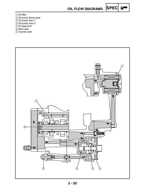 raptor 700 wiring diagram 25 wiring diagram images