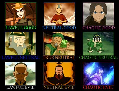 Avatar Memes - avatar memes 28 images image 373723 avatar the last