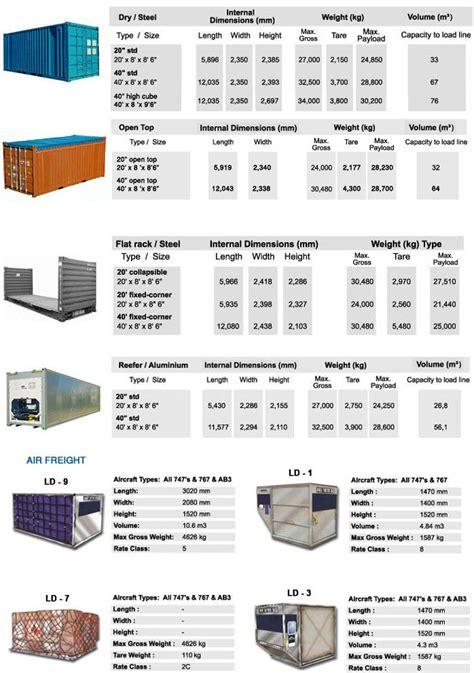 container sizes cargo
