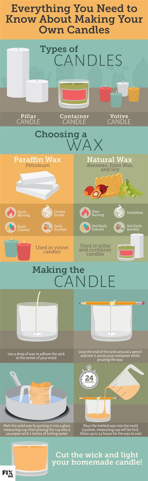 how to make colorful aromatic healing candles learn to make naturally colorful aromatic candles at home books candle archives page 10 of 10 crafts all