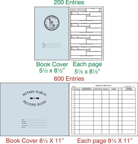 Enotary Records Journal Template Free Programs Utilities And Apps Backupfi Notary Record Book Template