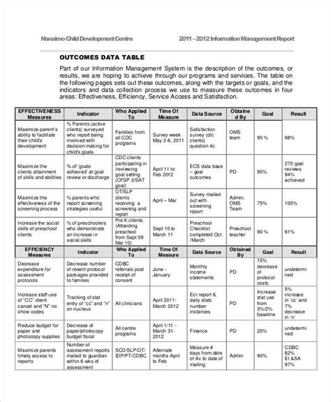 9 information report templates free word pdf format