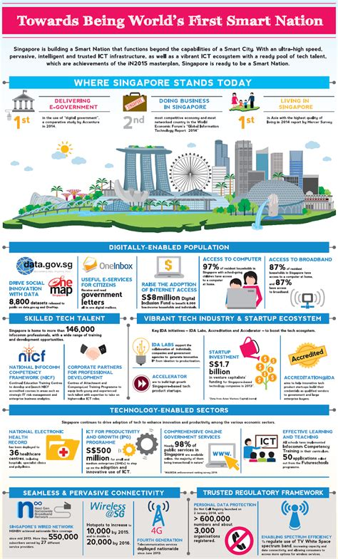school smart it s more than just reading and writing books if only singaporeans stopped to think singapore unveils