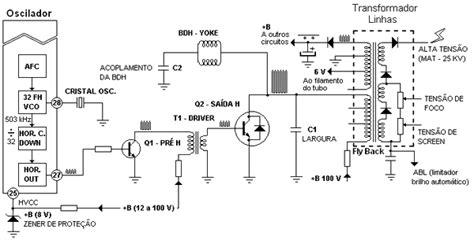 jenis transistor horizontal resumen de la etapa horizontal de una tv taringa