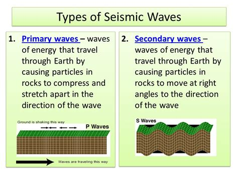 earthquake waves section 9 2 define seismic waves and focus ppt video