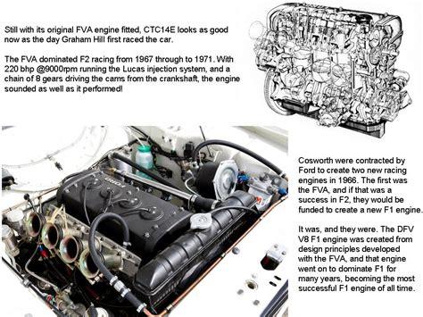 how does a cars engine work 1993 lotus elan electronic valve timing lotus cortina information mk 2 works race cars
