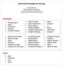 Likert Scale Questions Template by 8 Likert Scale Templates Word Excel Pdf Formats